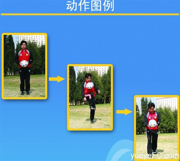 越野足球教程丨第一部丨1.6大腿顛球圖片