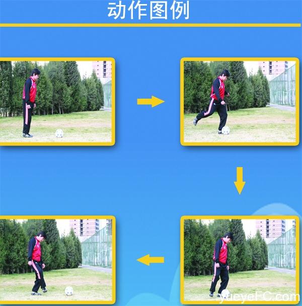 足球脚内侧在哪-足球脚内侧踢球的五种方法